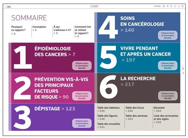 """""""Les cancers en France"""" : un panorama 2016 entièrement interactif"""