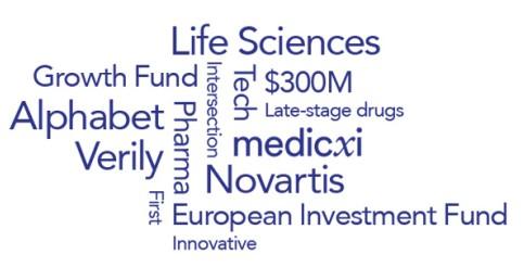 Sciences de la vie : Medicxi lance un fonds de 300 millions USD avec le soutien de Novartis et Verily