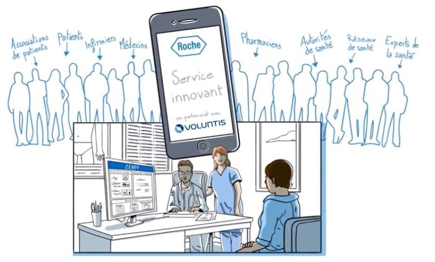 Cancers : Voluntis et Roche réinventent l'accompagnement grâce aux solutions digitales
