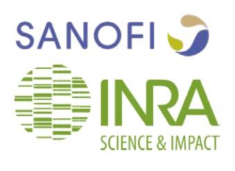Probiotiques : Sanofi et l'INRA collaborent pour mieux comprendre leur mécanisme d'action