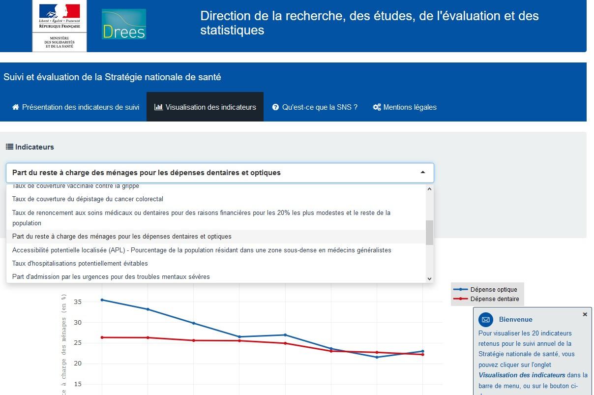 Stratégie nationale de santé : un tableau de bord pour mesurer les résultats