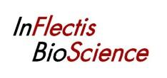 InFlectis BioScience : résultats favorables pour l'essai de phase 1 d'IFB-088 en escalade de doses uniques